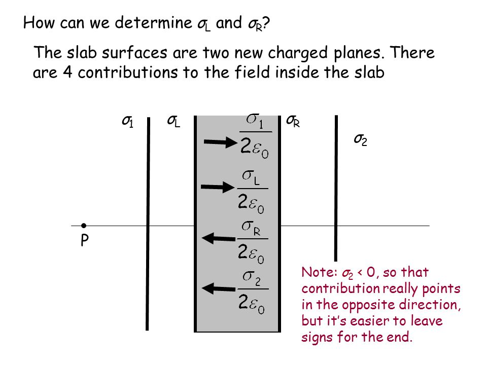 How can we determine σL and σR