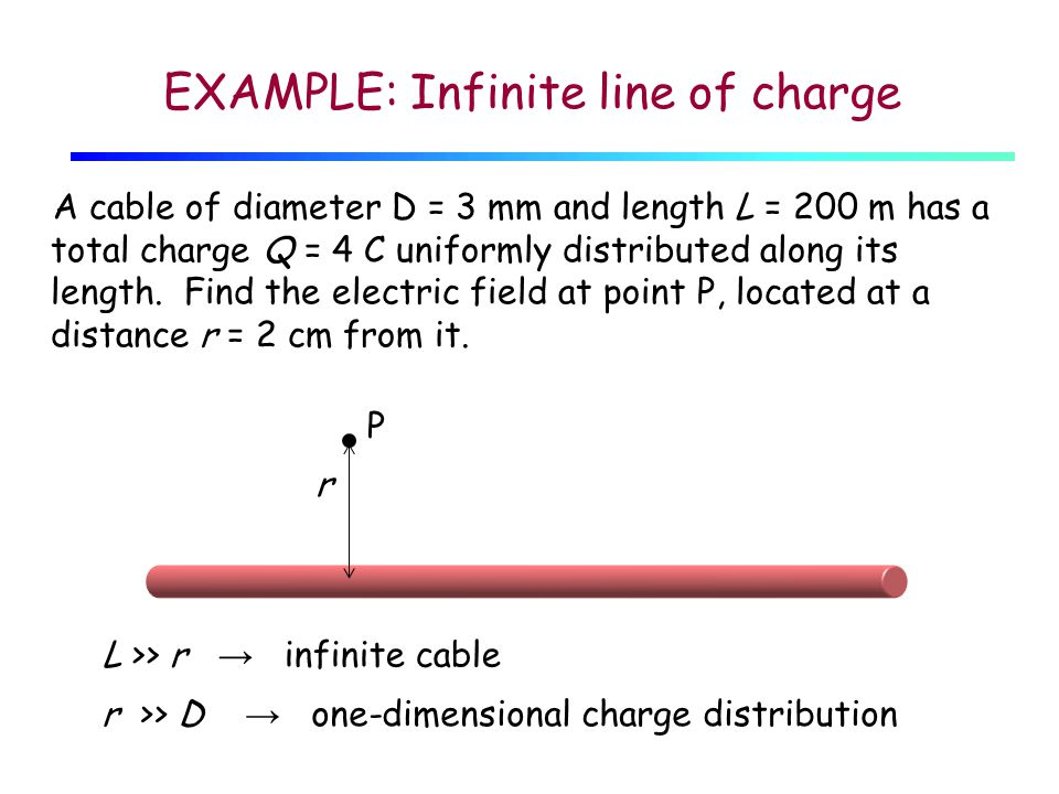 EXAMPLE: Infinite line of charge