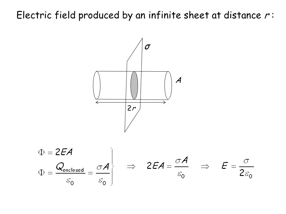 Electric field produced by an infinite sheet at distance r :
