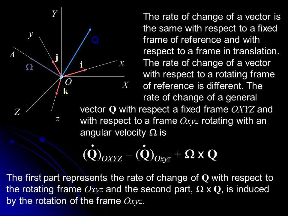 . . (Q)OXYZ = (Q)Oxyz + W x Q Y