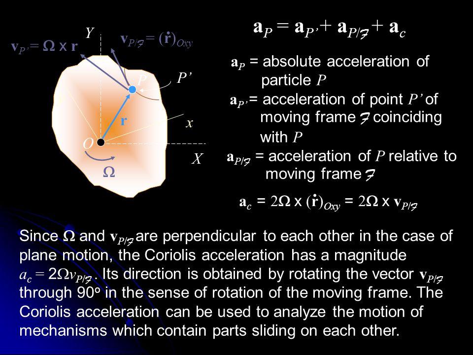 aP = aP' + aP/F + ac . . Y vP/F = (r)Oxy vP' = W x r