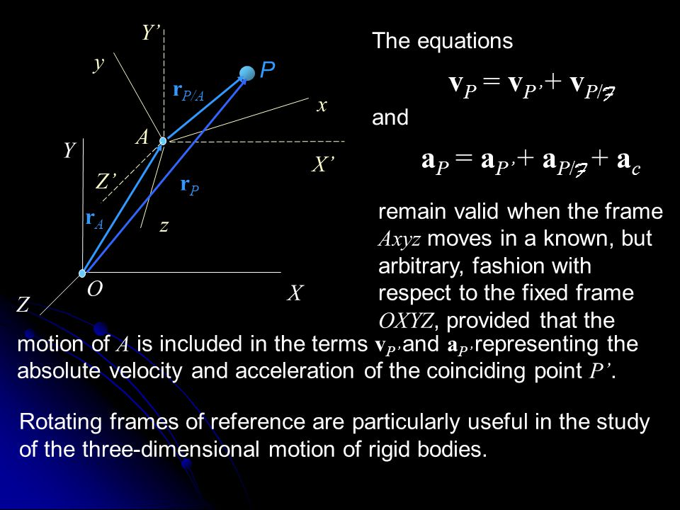 kinematics of rigid bodies pdf