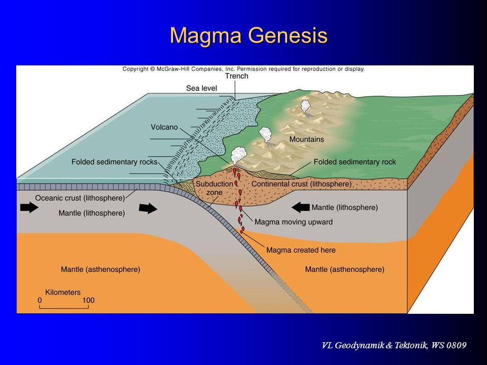 Magma Genesis