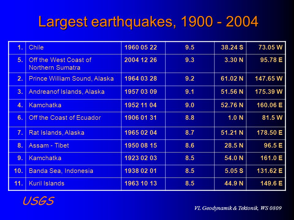Largest earthquakes, 1900 - 2004 USGS 1. Chile 1960 05 22 9.5 38.24 S
