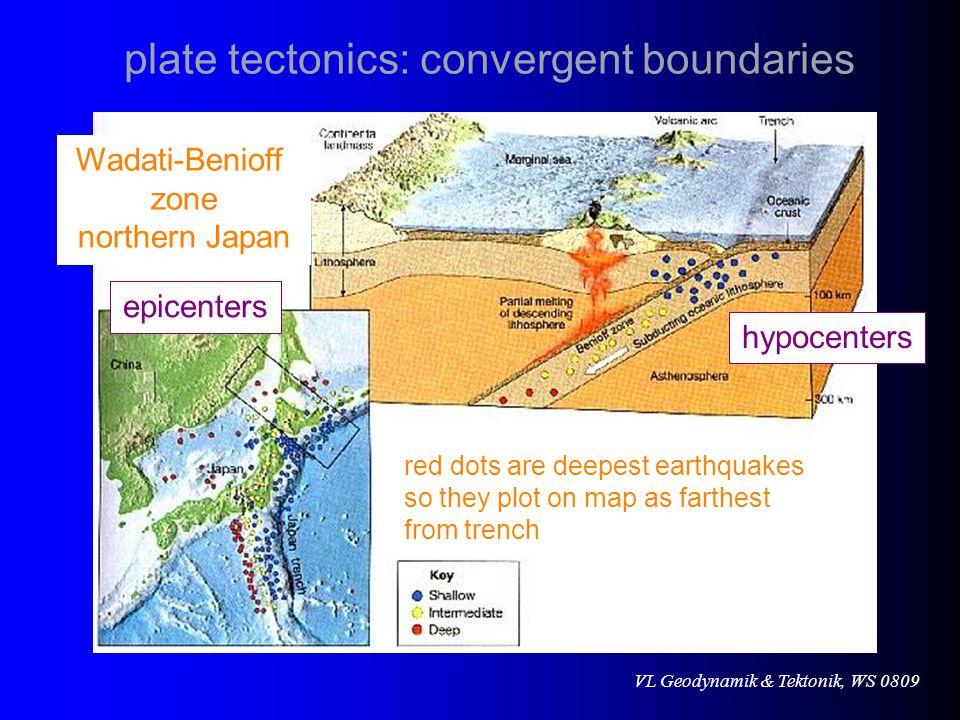 plate tectonics: convergent boundaries