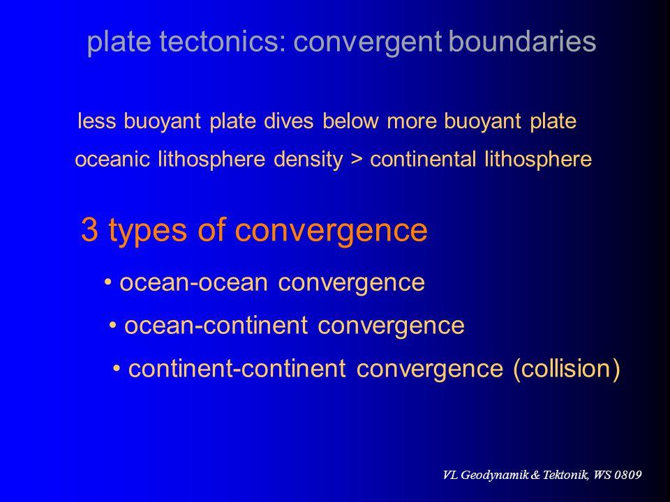 3 types of convergence plate tectonics: convergent boundaries