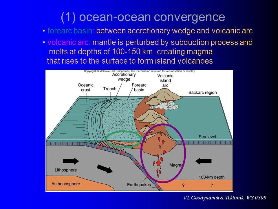 (1) ocean-ocean convergence