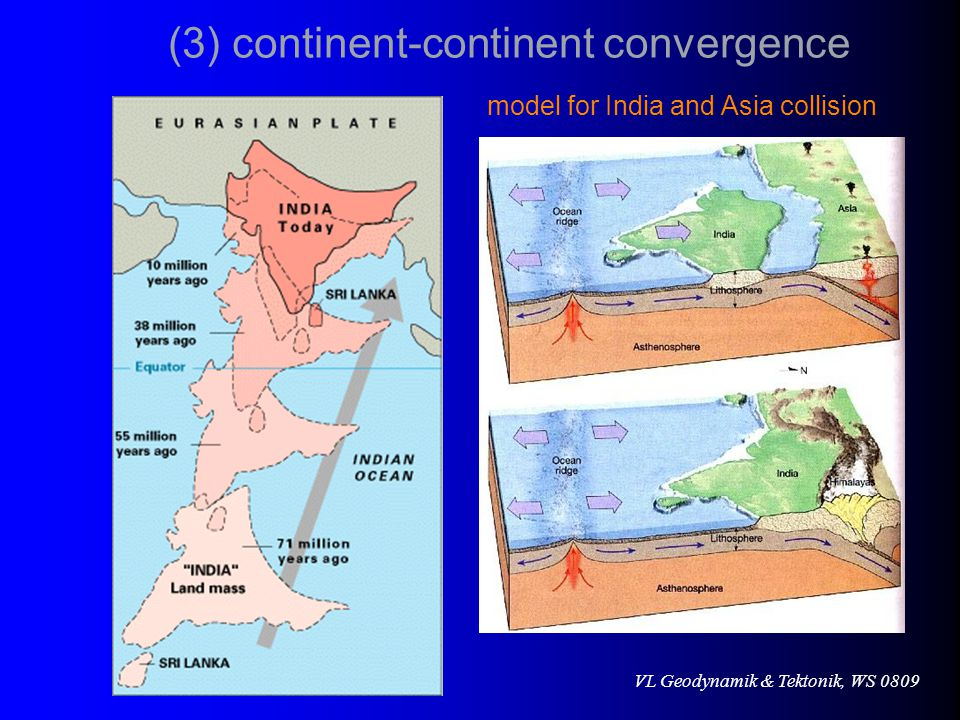 (3) continent-continent convergence