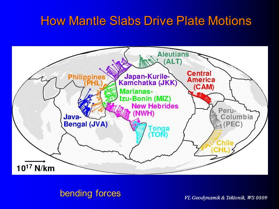 How Mantle Slabs Drive Plate Motions