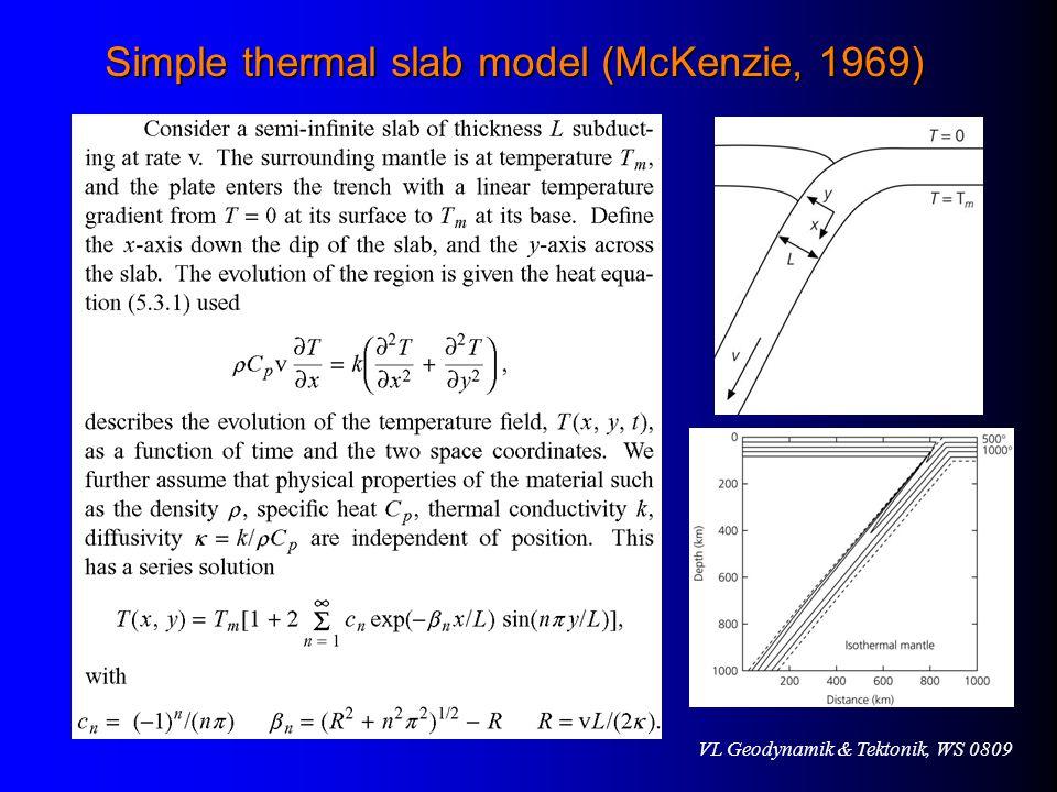 Simple thermal slab model (McKenzie, 1969)