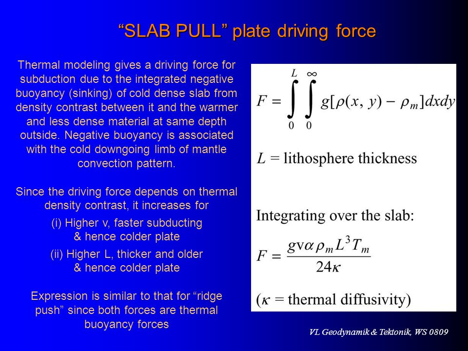 SLAB PULL plate driving force