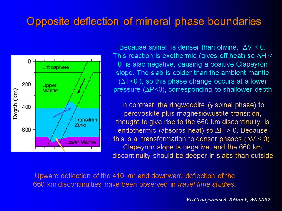 Opposite deflection of mineral phase boundaries