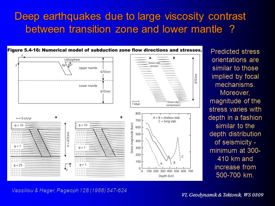 Deep earthquakes due to large viscosity contrast between transition zone and lower mantle