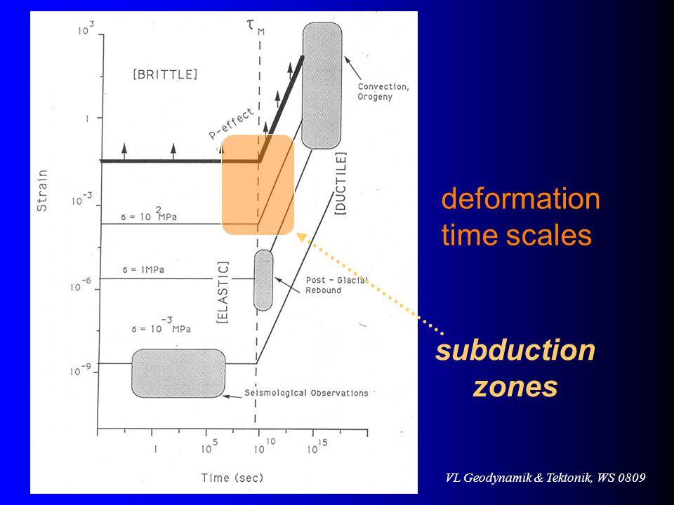 subduction zones deformation time scales