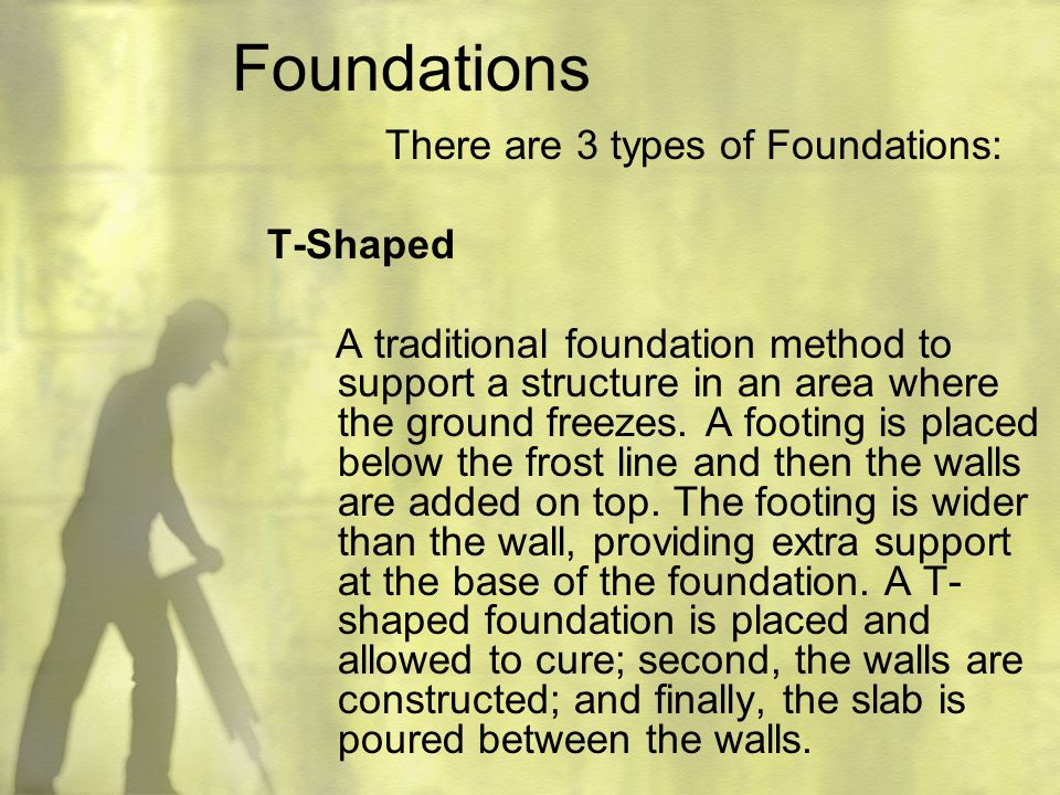 There are 3 types of Foundations: