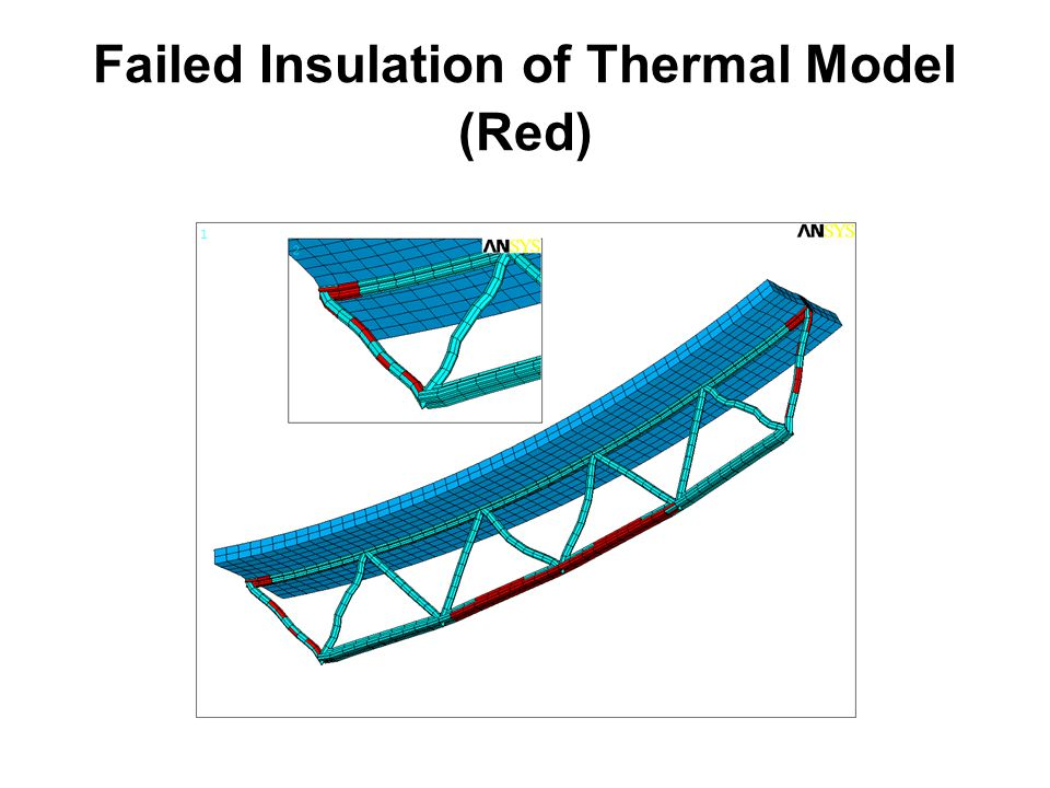 Failed Insulation of Thermal Model (Red)