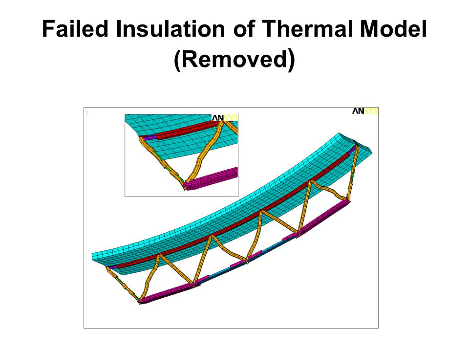 Failed Insulation of Thermal Model (Removed)