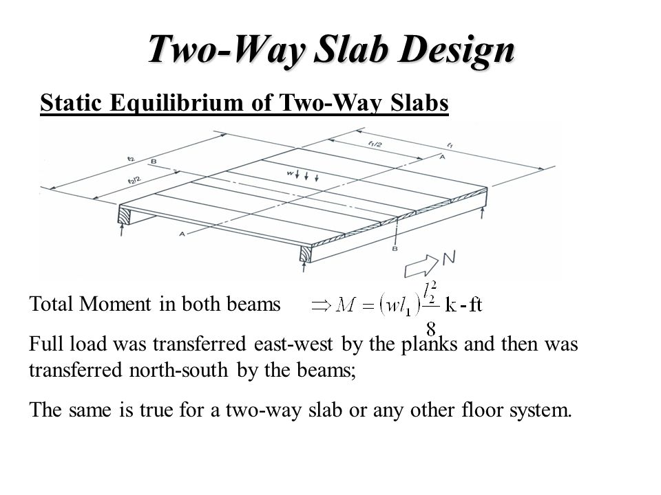 Two-Way Slab Design Static Equilibrium of Two-Way Slabs
