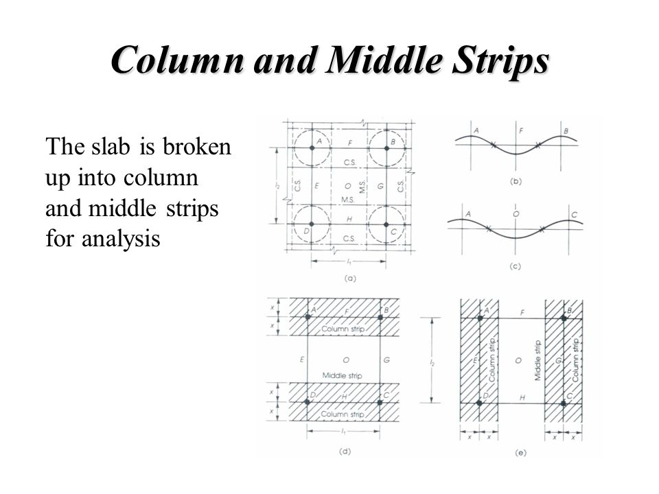 Column and Middle Strips