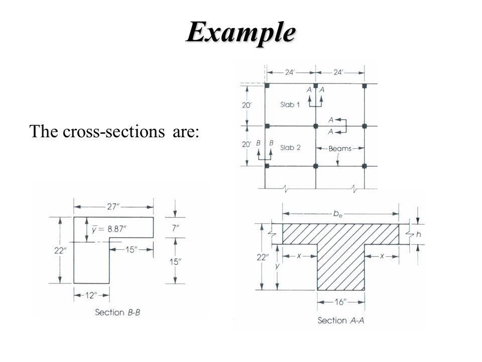 Example The cross-sections are: