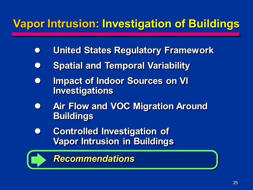 Vapor Intrusion: Investigation of Buildings