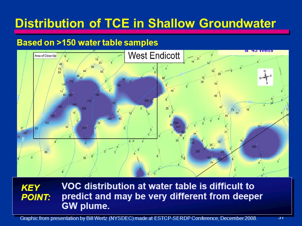 Distribution of TCE in Shallow Groundwater