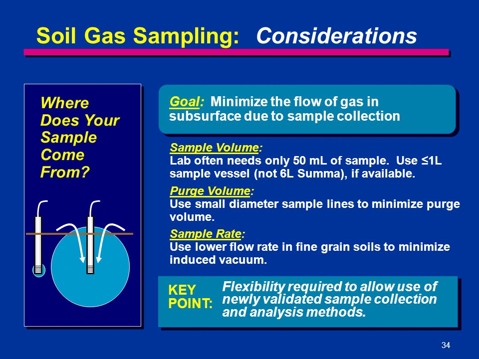 Soil Gas Sampling: Considerations
