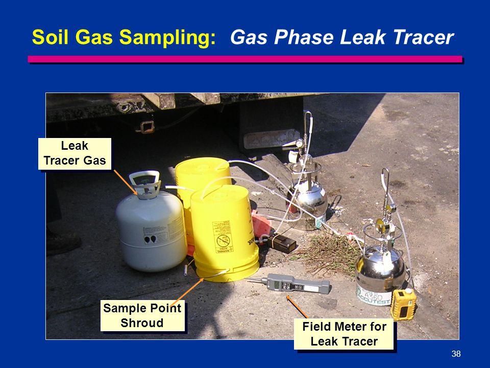 Field Meter for Leak Tracer