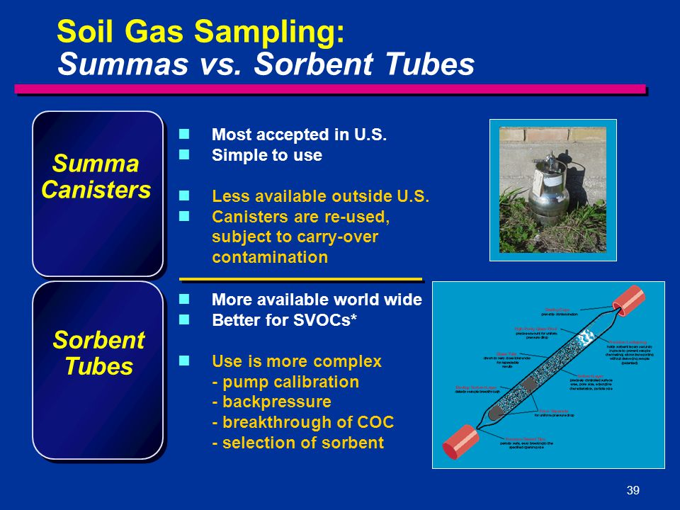 Soil Gas Sampling: Summas vs. Sorbent Tubes