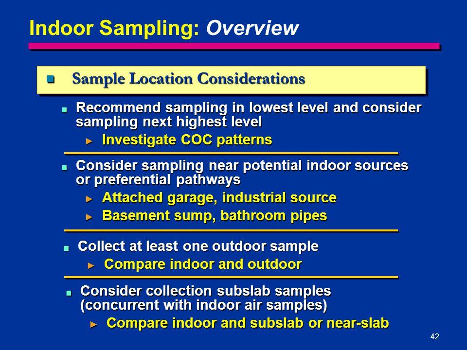 Indoor Sampling: Overview