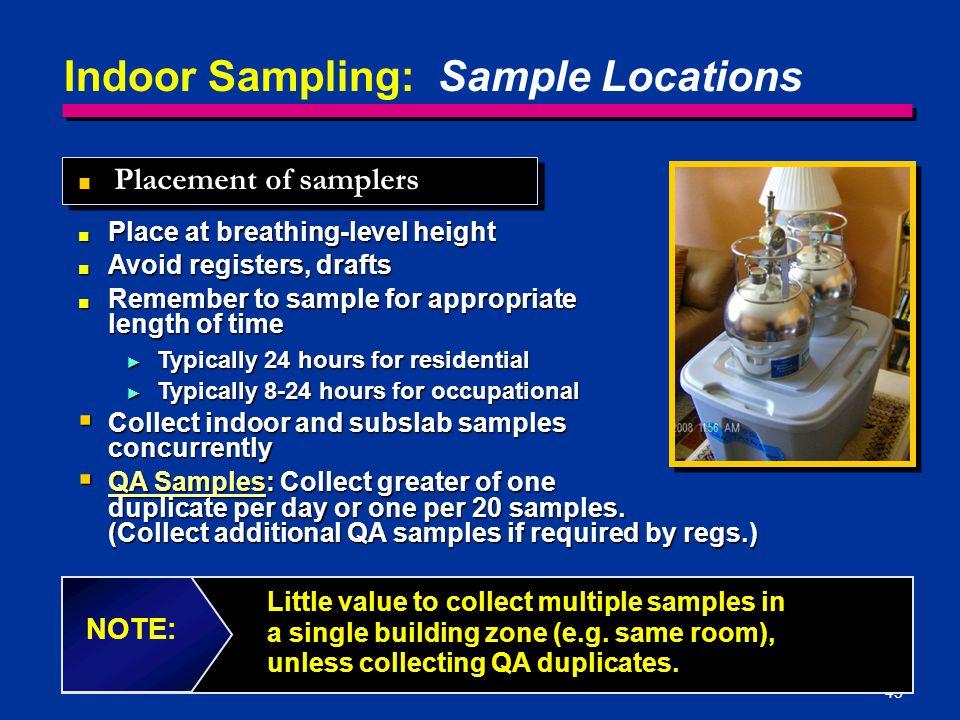 Indoor Sampling: Sample Locations