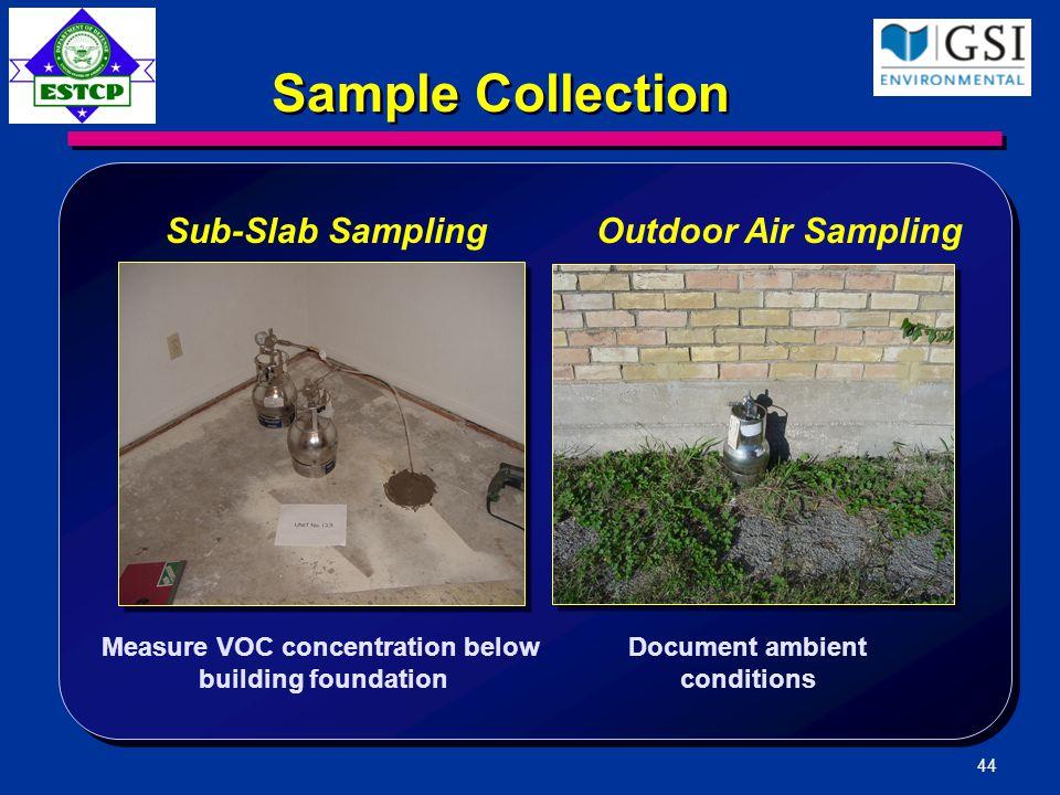 Sample Collection Sub-Slab Sampling Outdoor Air Sampling