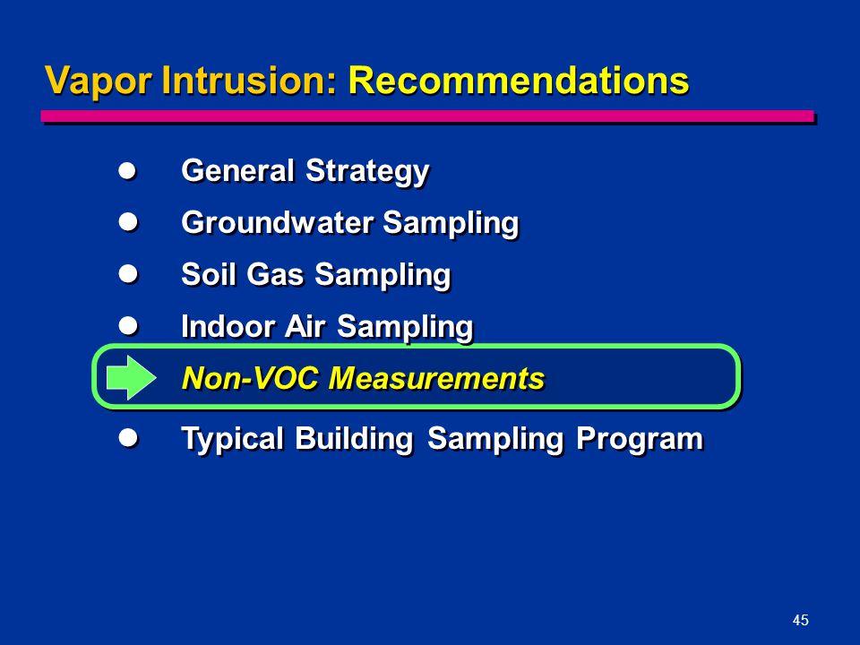 Vapor Intrusion: Recommendations