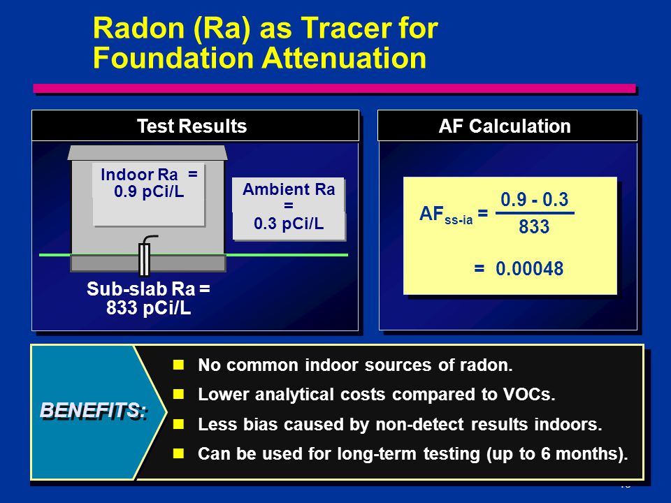 Radon (Ra) as Tracer for Foundation Attenuation