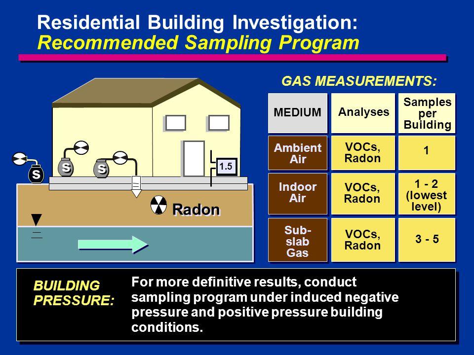 Residential Building Investigation: Recommended Sampling Program
