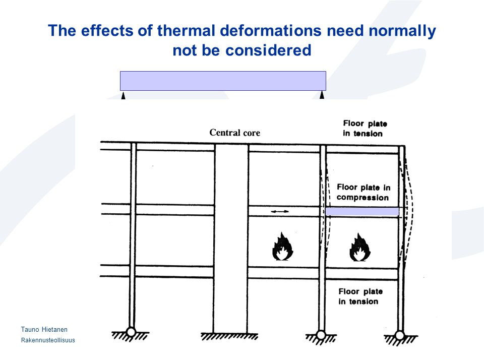 The effects of thermal deformations need normally not be considered