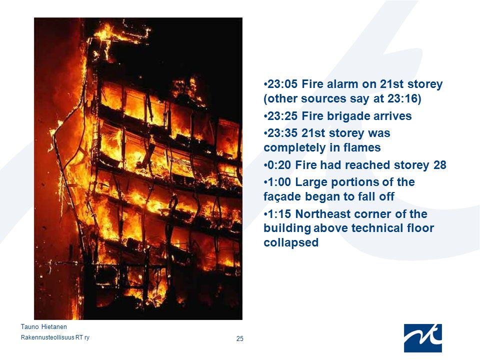 23:05 Fire alarm on 21st storey (other sources say at 23:16)