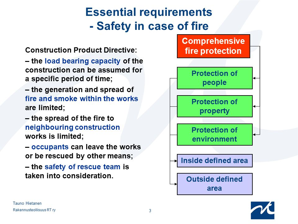 Essential requirements - Safety in case of fire