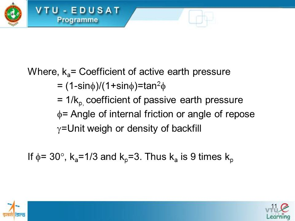 Where, ka= Coefficient of active earth pressure