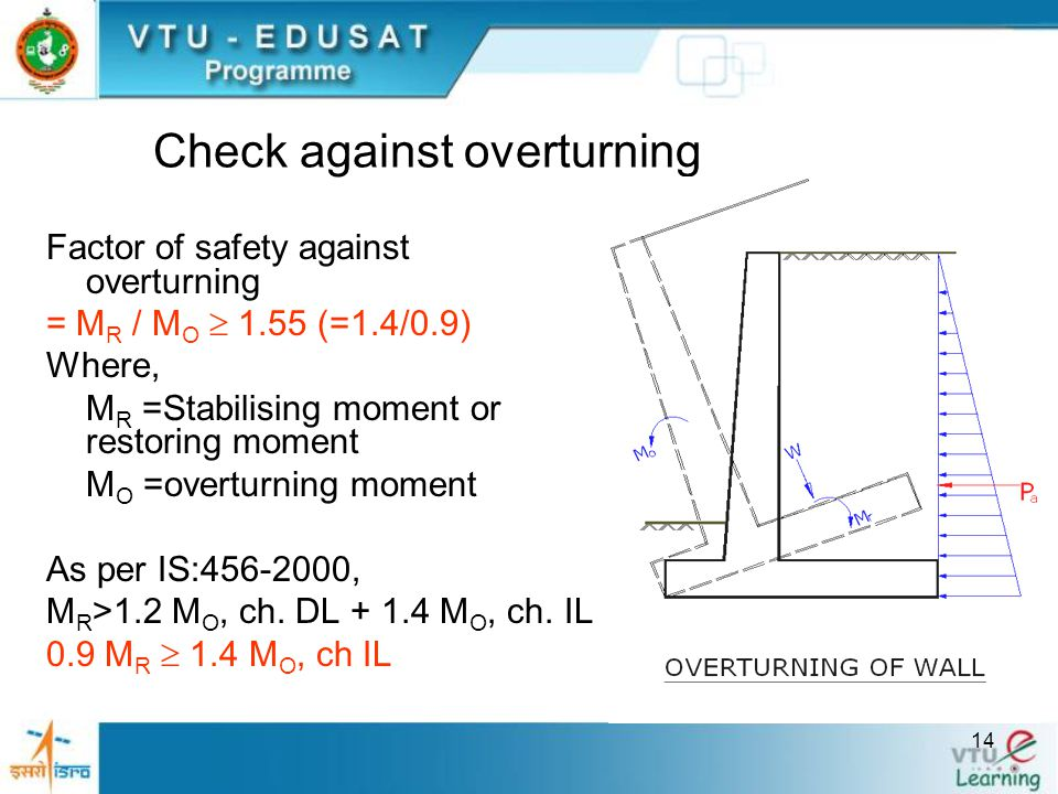 Check against overturning