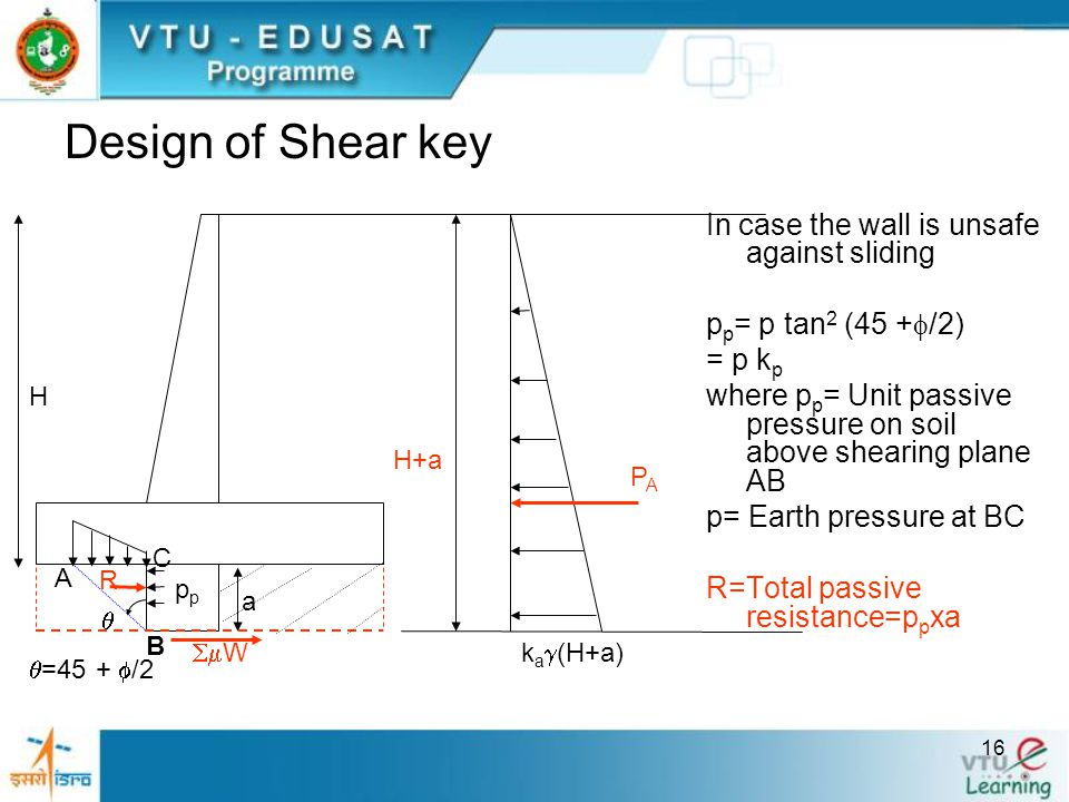 Design of Shear key In case the wall is unsafe against sliding