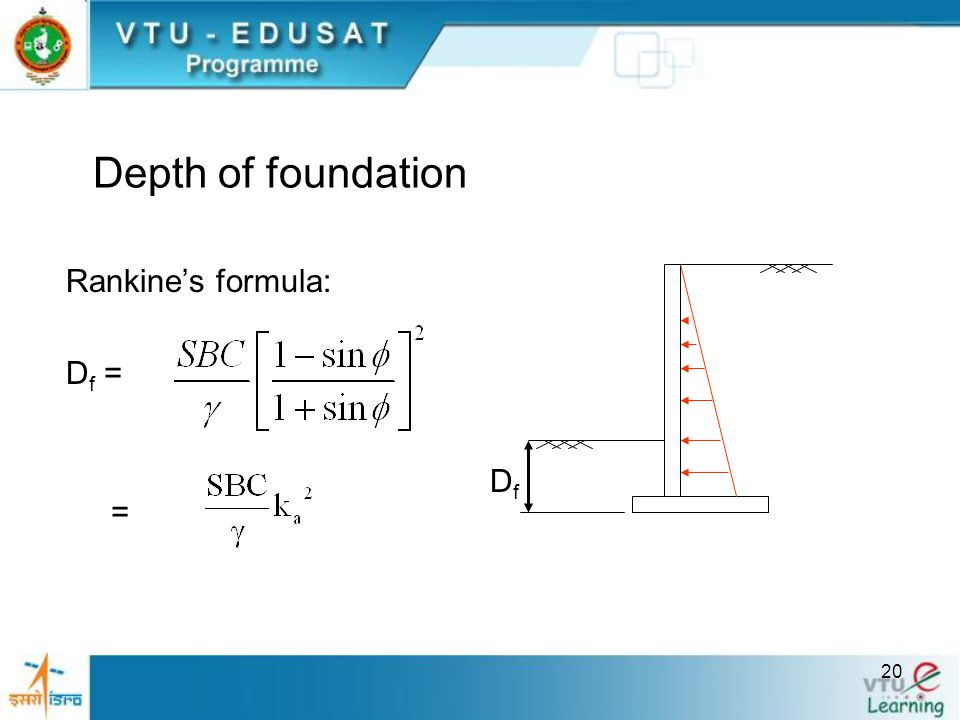 Depth of foundation Rankine's formula: Df = = Df