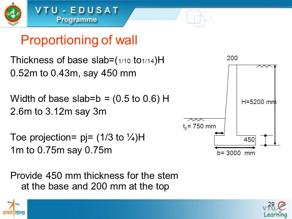 Proportioning of wall Thickness of base slab=(1/10 to1/14)H