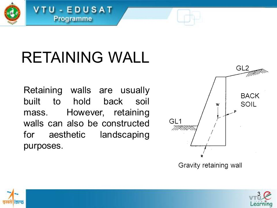 RETAINING WALL GL2.