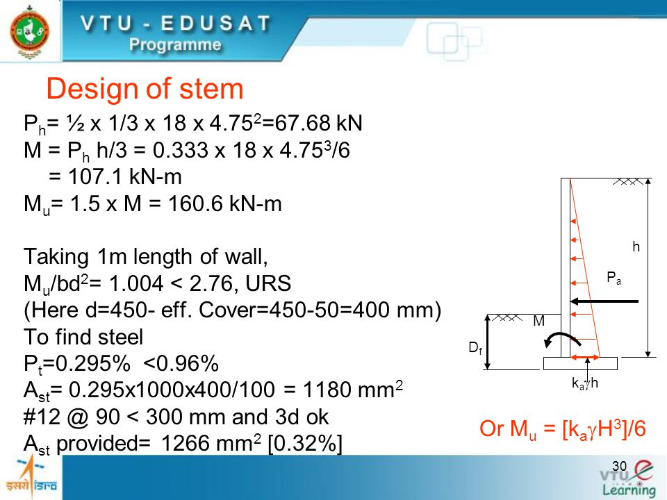 Design of stem Ph= ½ x 1/3 x 18 x 4.752=67.68 kN