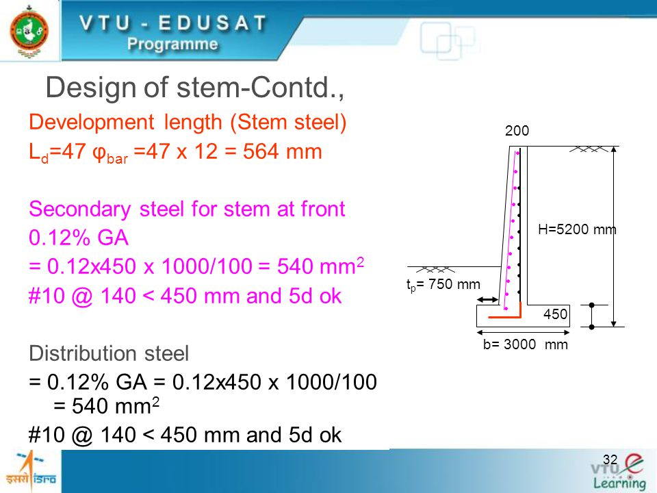 Design of stem-Contd., Development length (Stem steel)