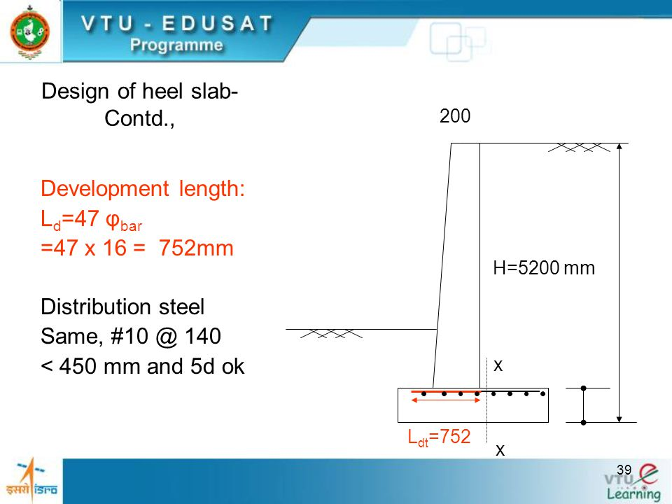 Design of heel slab-Contd.,