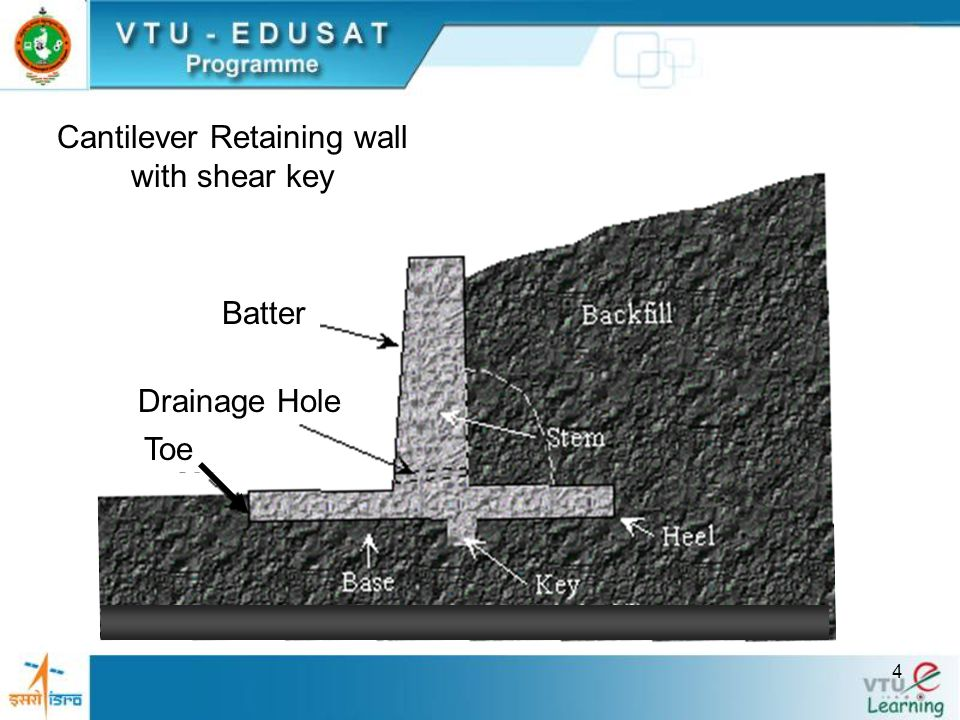 Cantilever Retaining wall with shear key
