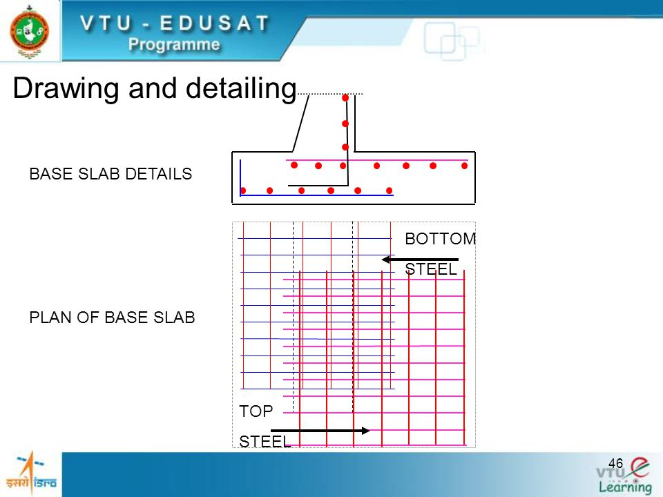 Drawing and detailing BASE SLAB DETAILS BOTTOM STEEL PLAN OF BASE SLAB
