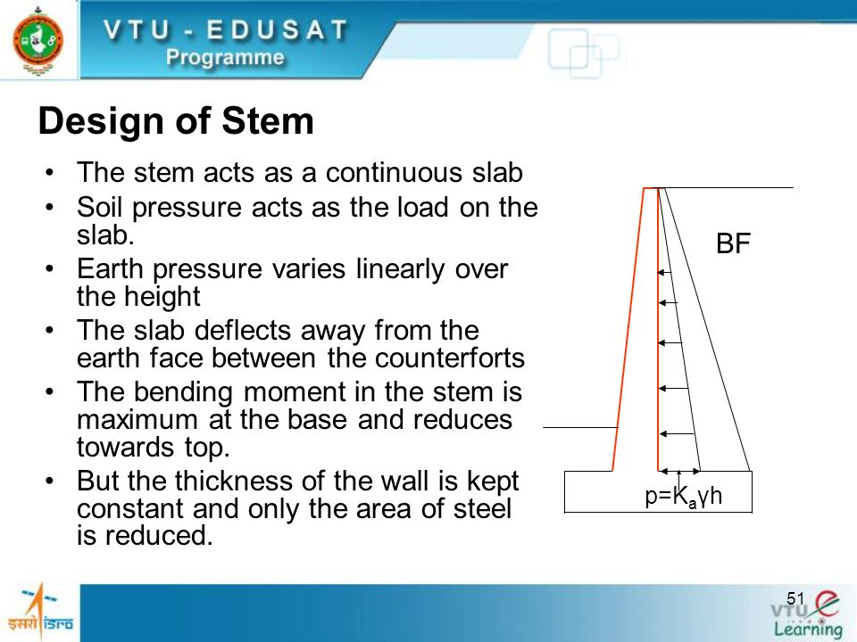 Design of Stem The stem acts as a continuous slab